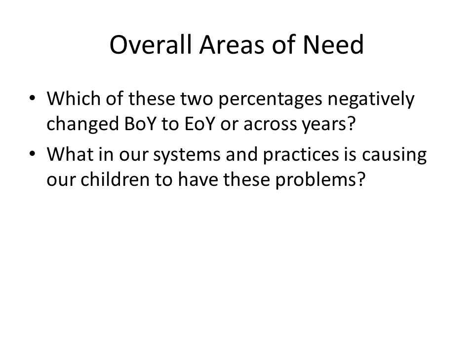 Overall Areas of Need Which of these two percentages negatively changed BoY to EoY or across years.