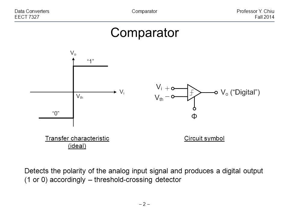 Amplifying Phase – Φ 1 – 13 – Data ConvertersComparatorProfessor Y.