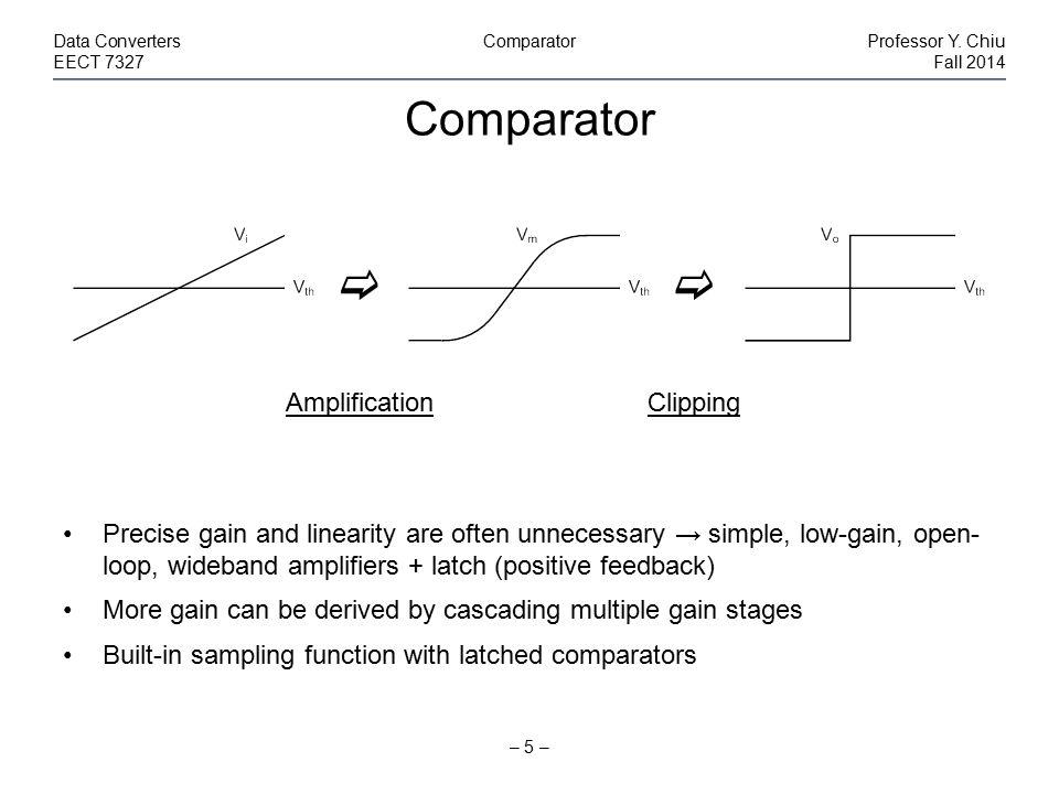 Offset Storage – Φ 2 – 16 – Data ConvertersComparatorProfessor Y.