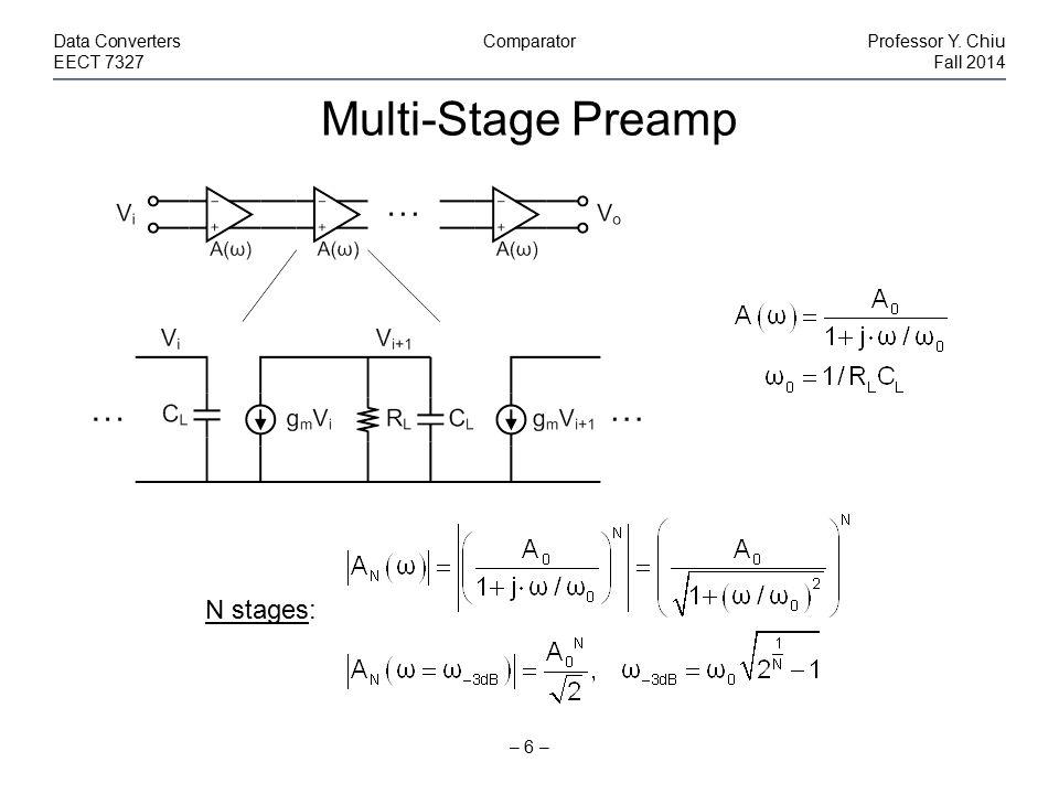 Step Response – 7 – Data ConvertersComparatorProfessor Y. Chiu EECT 7327Fall 2014