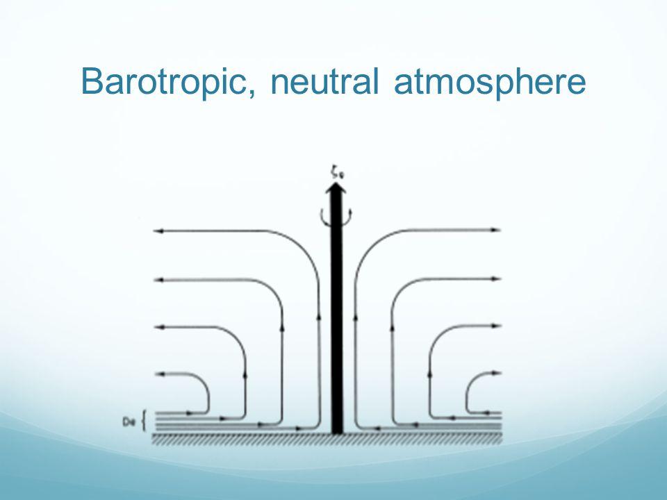 Barotropic, neutral atmosphere