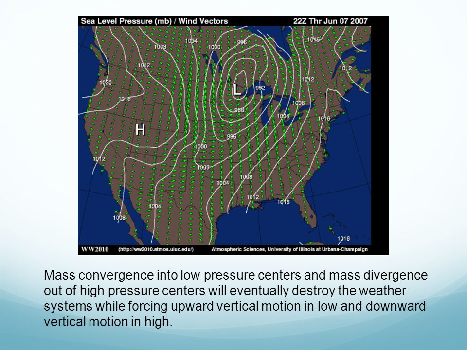Mass convergence into low pressure centers and mass divergence out of high pressure centers will eventually destroy the weather systems while forcing