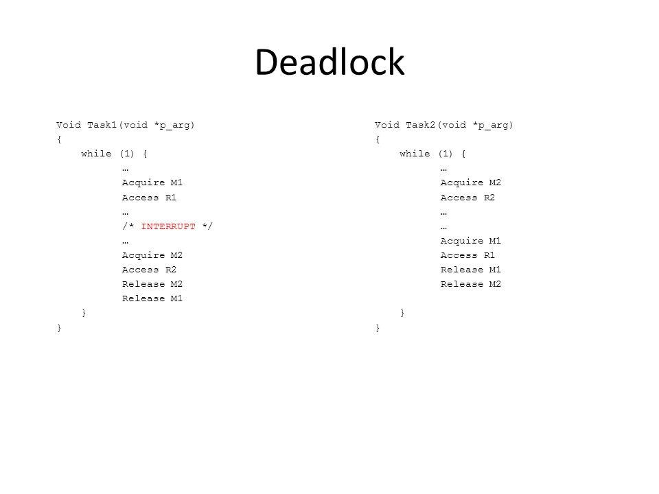 Deadlock Void Task1(void *p_arg) { while (1) { … Acquire M1 Access R1 … /* INTERRUPT */ … Acquire M2 Access R2 Release M2 Release M1 } Void Task2(void *p_arg) { while (1) { … Acquire M2 Access R2 … Acquire M1 Access R1 Release M1 Release M2 }