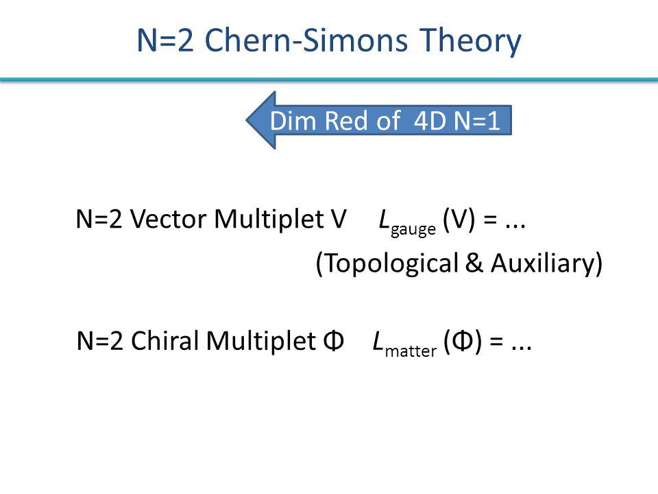 N=2 Chern-Simons Theory Dim Red of 4D N=1 N=2 Vector Multiplet V N=2 Chiral Multiplet Φ L gauge (V) =... L matter (Φ) =... (Topological & Auxiliary)