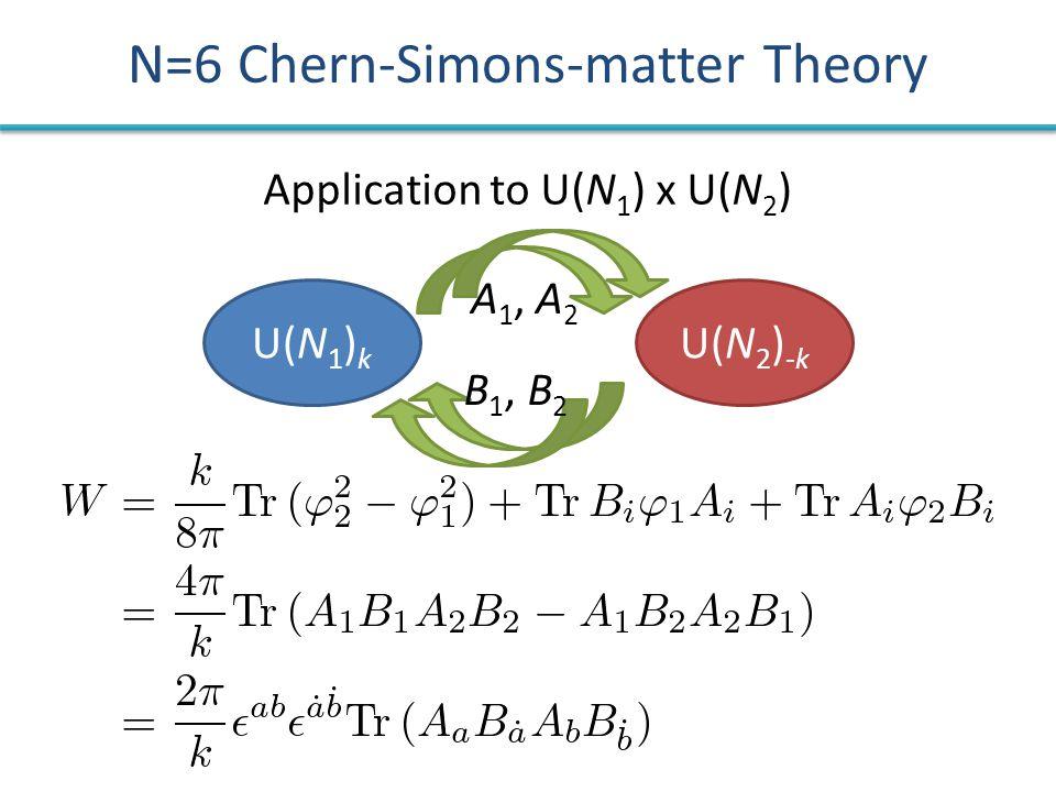 N=6 Chern-Simons-matter Theory Application to U(N 1 ) x U(N 2 ) U(N 2 ) -k U(N 1 ) k A 1, A 2 B 1, B 2