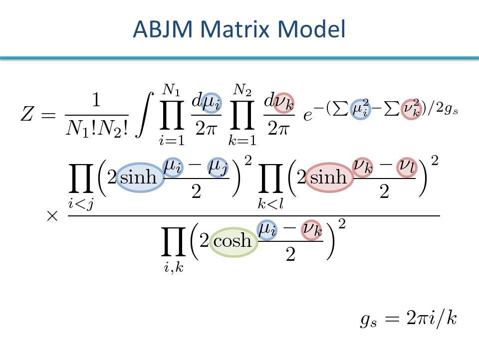 ABJM Matrix Model
