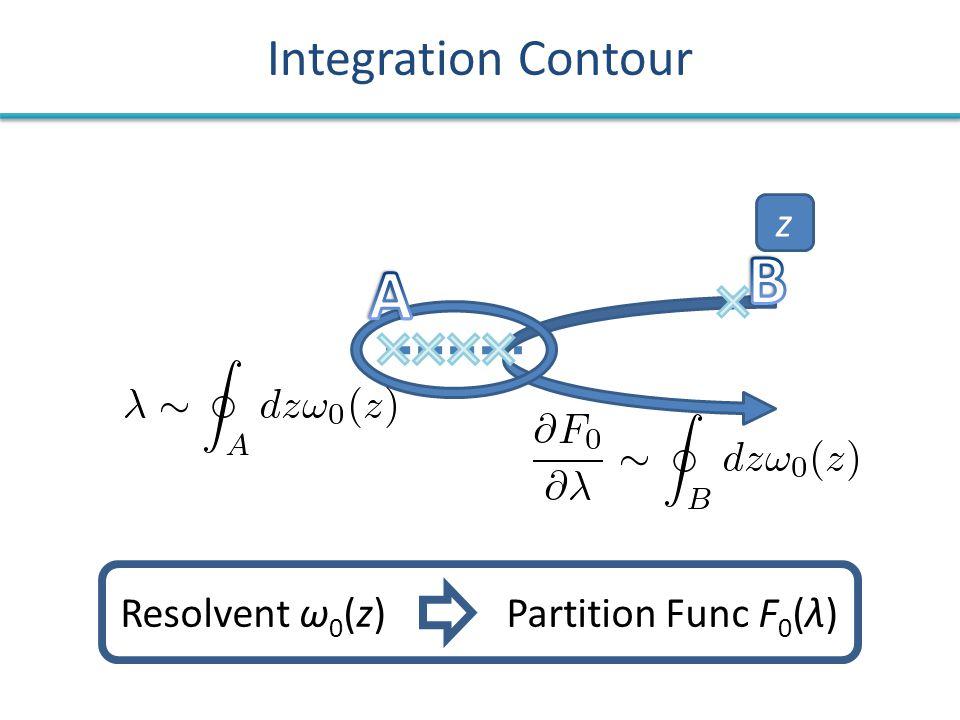 Integration Contour z Partition Func F 0 (λ)Resolvent ω 0 (z)