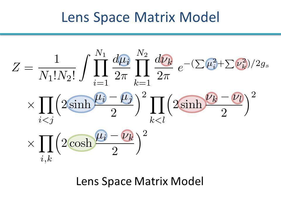 Lens Space Matrix Model