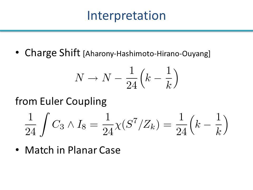 Interpretation Charge Shift [Aharony-Hashimoto-Hirano-Ouyang] from Euler Coupling Match in Planar Case