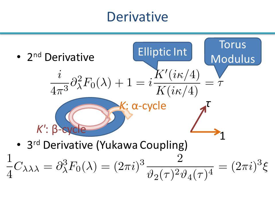 Derivative 2 nd Derivative 3 rd Derivative (Yukawa Coupling) Elliptic Int Torus Modulus K: α-cycle K': β-cycle τ 1