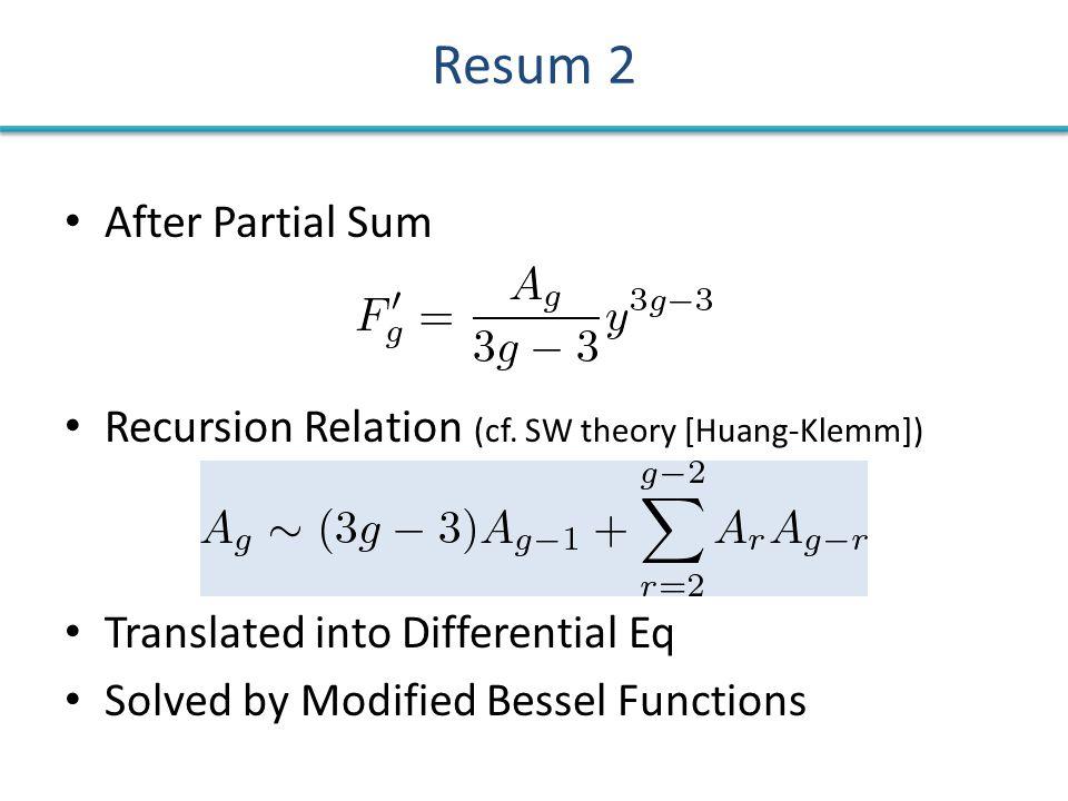 Resum 2 After Partial Sum Recursion Relation (cf.