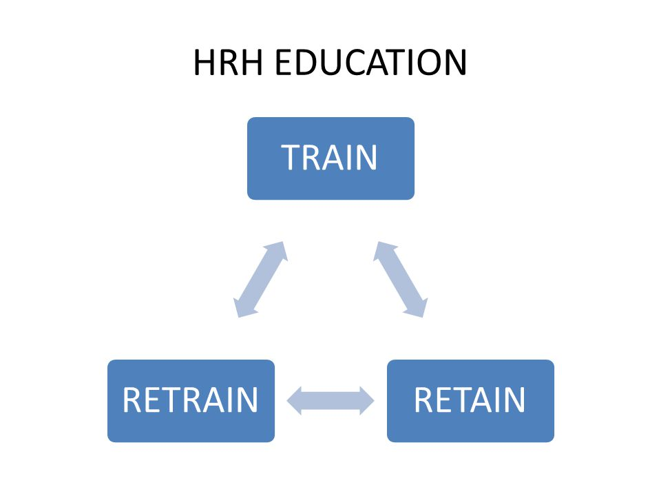 HRH EDUCATION TRAINRETAINRETRAIN