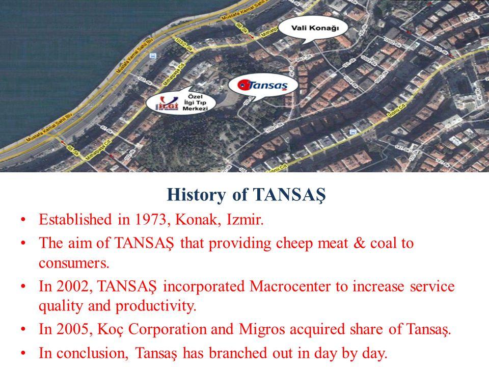 History of TANSAŞ Established in 1973, Konak, Izmir.