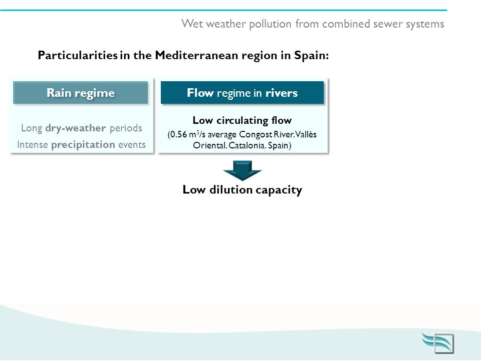 Wet weather pollution from combined sewer systems Particularities in the Mediterranean region in Spain: Low circulating flow Low dilution capacity Low circulating flow Low dilution capacity Flow regime in rivers Long dry-weather periods Intense precipitation events Long dry-weather periods Intense precipitation events Rain regime High percentage of impervious surface in Urban areas Urban pattern