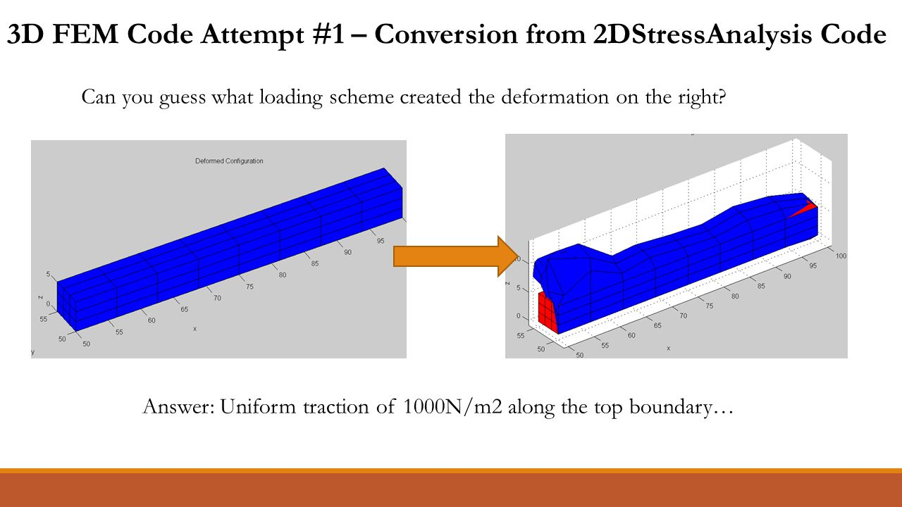 3D FEM Code Attempt #1 – Conversion from 2DStressAnalysis Code Can you guess what loading scheme created the deformation on the right? Answer: Uniform
