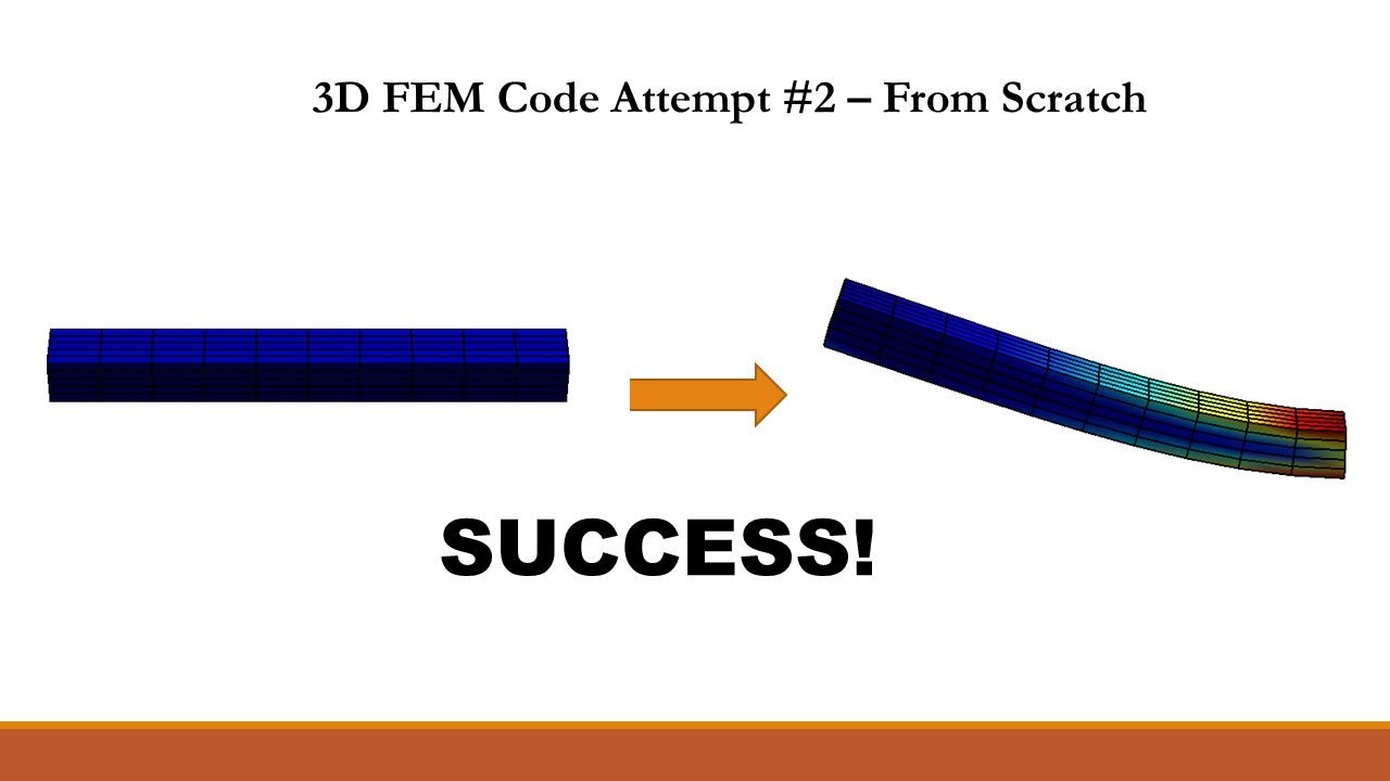 3D FEM Code Attempt #2 – From Scratch SUCCESS!