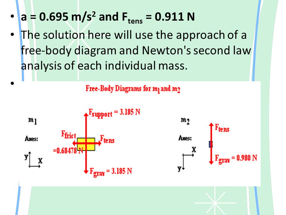 a = 0.695 m/s 2 and F tens = 0.911 N The solution here will use the approach of a free-body diagram and Newton's second law analysis of each individua