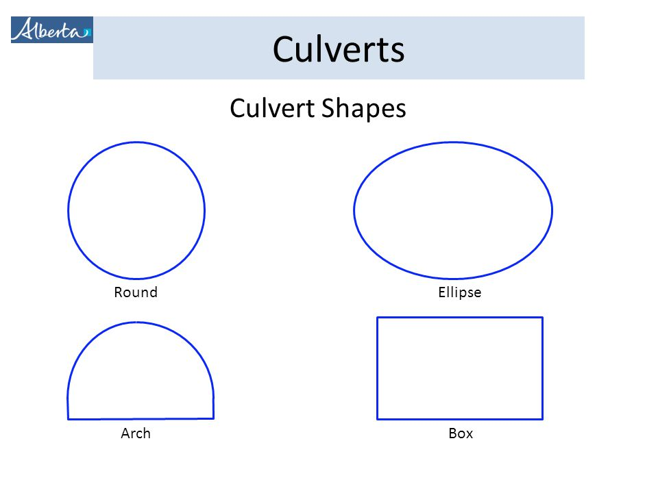 Culverts Culvert Shapes EllipseRound ArchBox