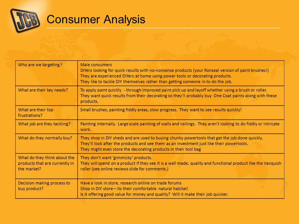 Consumer Analysis ?