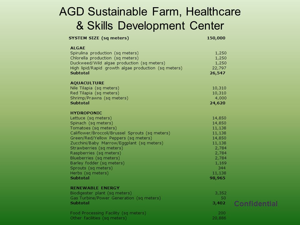 AGD Sustainable Farm, Healthcare & Skills Development Center Confidential SYSTEM SIZE (sq meters) 150,000 ALGAE Spirulina production (sq meters) 1,250 Chlorella production (sq meters) 1,250 Duckweed/Wild algae production (sq meters) 1,250 High lipid/Rapid growth algae production (sq meters) 22,797 Subtotal 26,547 AQUACULTURE Nile Tilapia (sq meters) 10,310 Red Tilapia (sq meters) 10,310 Shrimp/Prawns (sq meters) 4,000 Subtotal 24,620 HYDROPONIC Lettuce (sq meters) 14,850 Spinach (sq meters) 14,850 Tomatoes (sq meters) 11,138 Califlower/Broccoli/Brussel Sprouts (sq meters) 11,138 Green/Red/Yellow Peppers (sq meters) 14,850 Zucchini/Baby Marrow/Eggplant (sq meters) 11,138 Strawberries (sq meters) 2,784 Raspberries (sq meters) 2,784 Blueberries (sq meters) 2,784 Barley fodder (sq meters) 1,169 Sprouts (sq meters) 344 Herbs (sq meters) 11,138 Subtotal 98,965 RENEWABLE ENERGY Biodigester plant (sq meters) 3,352 Gas Turbine/Power Generation (sq meters) 50 Subtotal 3,402 Food Processing Facility (sq meters) 200 Other facilities (sq meters) 20,886