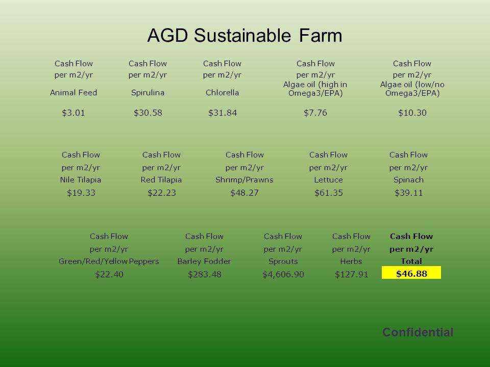 AGD Sustainable Farm Cash Flow per m2/yr Animal FeedSpirulinaChlorella Algae oil (high in Omega3/EPA) Algae oil (low/no Omega3/EPA) $3.01$30.58$31.84$7.76$10.30 Cash Flow per m2/yr Nile TilapiaRed TilapiaShrimp/PrawnsLettuceSpinach $19.33$22.23$48.27$61.35$39.11 Cash Flow per m2/yr Green/Red/Yellow PeppersBarley FodderSproutsHerbsTotal $22.40$283.48$4,606.90$127.91$46.88 Confidential