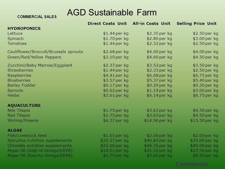 AGD Sustainable Farm Confidential Direct CostsUnitAll-in CostsUnitSelling PriceUnit HYDROPONICS Lettuce$1.44per kg$2.35per kg$2.50per kg Spinach$1.70per kg$2.80per kg$3.00per kg Tomatoes$1.44per kg$2.32per kg$2.50per kg Cauliflower/Broccoli/Brussels sprouts$2.68per kg$4.00per kg$4.00per kg Green/Red/Yellow Peppers$3.10per kg$4.60per kg$4.50per kg Zucchini/Baby Marrow/Eggplant$2.37per kg$3.52per kg$3.50per kg Strawberries$1.44per kg$2.33per kg$2.50per kg Raspberries$4.41per kg$6.68per kg$6.75per kg Blueberries$3.57per kg$5.37per kg$5.40per kg Barley Fodder$0.17per kg$0.29per kg$0.30per kg Sprouts$0.62per kg$1.19per kg$3.00per kg Herbs$3.61per kg$6.14per kg$6.75per kg AQUACULTURE Nile Tilapia$1.75per kg$3.63per kg$4.50per kg Red Tilapia$1.75per kg$3.63per kg$4.50per kg Shrimp/Prawns$6.37per kg$14.96per kg$13.50per kg ALGAE Fish/Livestock feed$1.01per kg$2.06per kg$2.00per kg Spirulina nutrition supplements$20.37per kg$40.83per kg$35.00per kg Chlorella nutrition supplements$22.60per kg$46.76per kg$40.00per kg Algae Oil (high in Omega3/EPA)$18.01per kg$31.32per kg$27.50per kg Algae Oil (low/no Omega3/EPA)$1.75per kg$3.63per kg$8.50per kg COMMERCIAL SALES