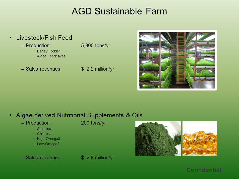AGD Sustainable Farm Livestock/Fish Feed –Production:5,800 tons/yr Barley Fodder Algae Feedcakes –Sales revenues:$ 2.2 million/yr Algae-derived Nutritional Supplements & Oils –Production:200 tons/yr Spirulina Chlorella High-Omega3 Low-Omega3 –Sales revenues:$ 2.8 million/yr Confidential