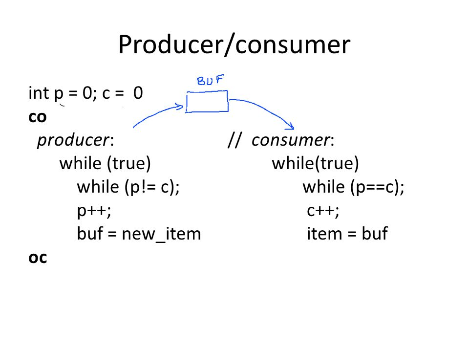 Producer/consumer int p = 0; c = 0 co producer: // consumer: while (true) while(true) while (p!= c); while (p==c); buf = new_item; item = buf; p++ c++ oc