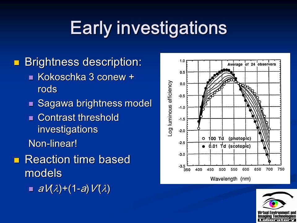 Early investigations Brightness description: Brightness description: Kokoschka 3 conew + rods Kokoschka 3 conew + rods Sagawa brightness model Sagawa