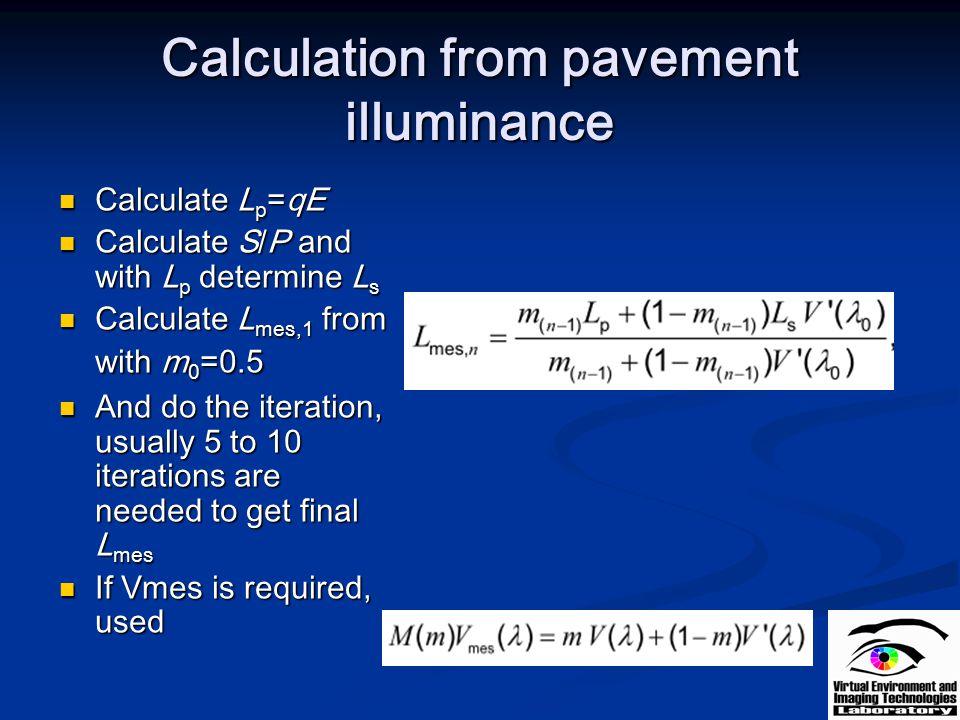 Calculation from pavement illuminance Calculate L p =qE Calculate L p =qE Calculate S/P and with L p determine L s Calculate S/P and with L p determin