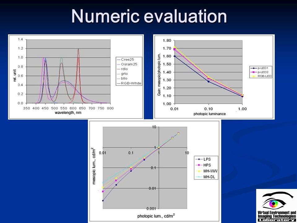 Numeric evaluation