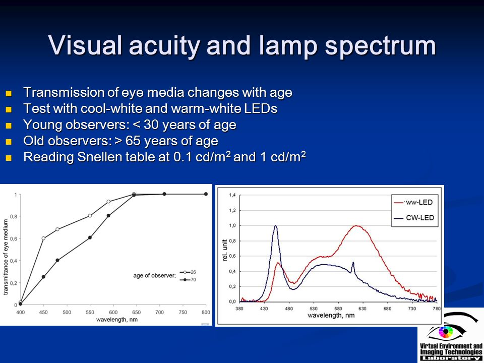 Visual acuity and lamp spectrum Transmission of eye media changes with age Transmission of eye media changes with age Test with cool-white and warm-wh