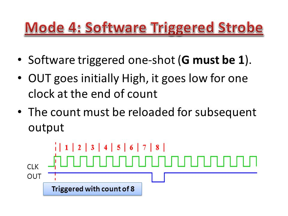 Software triggered one-shot (G must be 1).