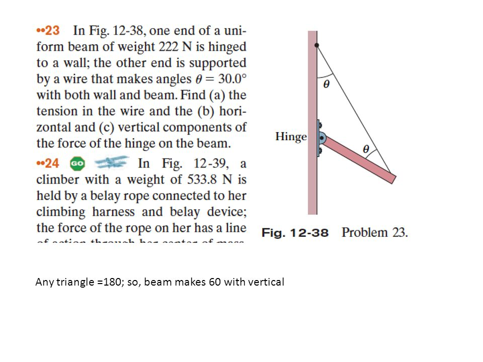 Any triangle =180; so, beam makes 60 with vertical