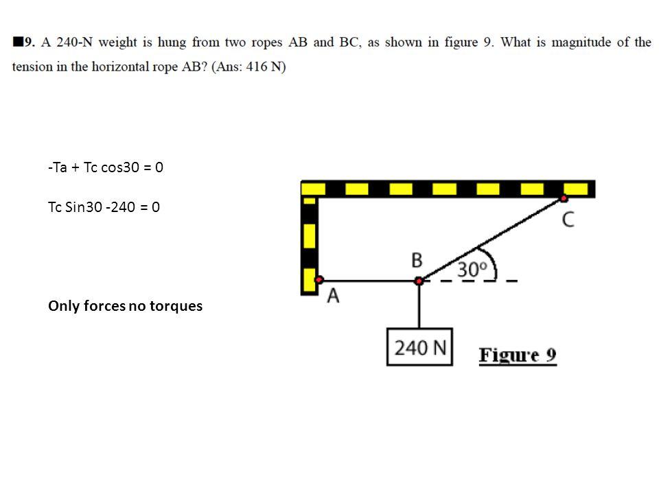-Ta + Tc cos30 = 0 Tc Sin30 -240 = 0 Only forces no torques
