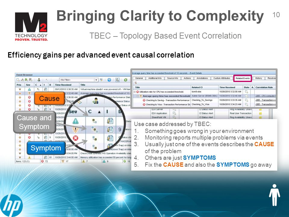 Bringing Clarity to Complexity 10 TBEC – Topology Based Event Correlation Efficiency gains per advanced event causal correlation Use case addressed by TBEC: 1.Something goes wrong in your environment 2.Monitoring reports multiple problems via events 3.Usually just one of the events describes the CAUSE of the problem 4.Others are just SYMPTOMS 5.Fix the CAUSE and also the SYMPTOMS go away Use case addressed by TBEC: 1.Something goes wrong in your environment 2.Monitoring reports multiple problems via events 3.Usually just one of the events describes the CAUSE of the problem 4.Others are just SYMPTOMS 5.Fix the CAUSE and also the SYMPTOMS go away Cause Cause and Symptom Symptom