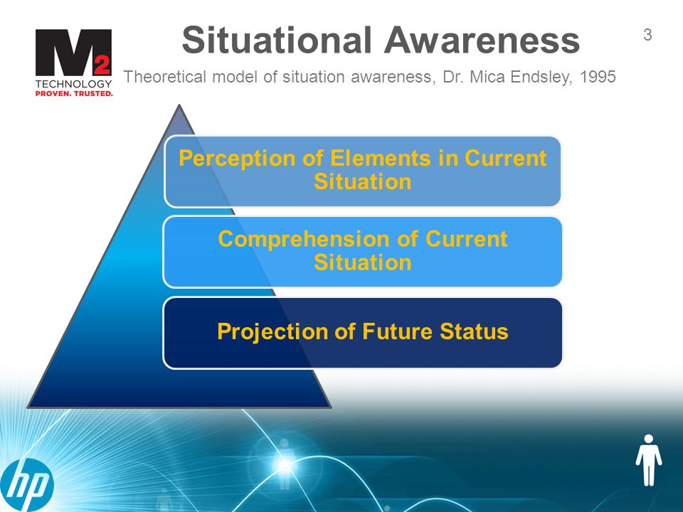 3 Theoretical model of situation awareness, Dr.