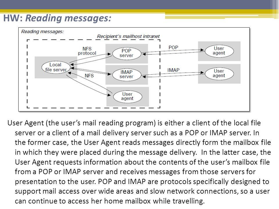 HW: Reading messages: User Agent (the user's mail reading program) is either a client of the local file server or a client of a mail delivery server such as a POP or IMAP server.