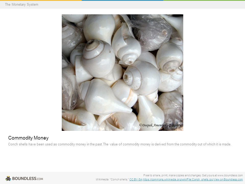 Commodity Money Conch shells have been used as commodity money in the past.The value of commodity money is derived from the commodity out of which it is made.