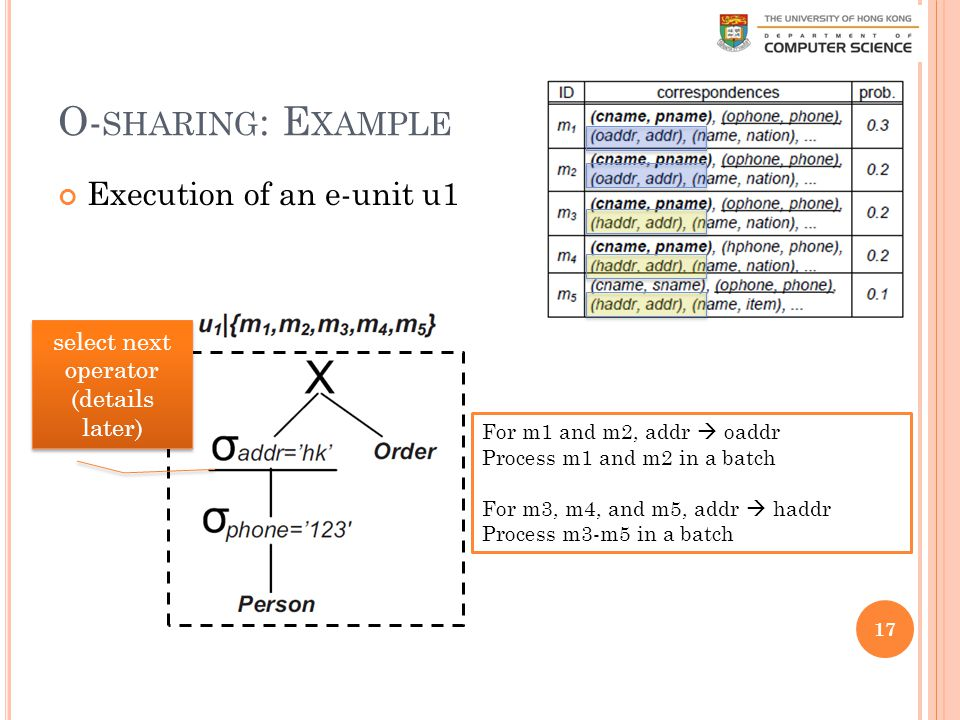 O- SHARING : E XAMPLE Execution of an e-unit u1 17 For m1 and m2, addr  oaddr Process m1 and m2 in a batch For m3, m4, and m5, addr  haddr Process m3-m5 in a batch select next operator (details later)