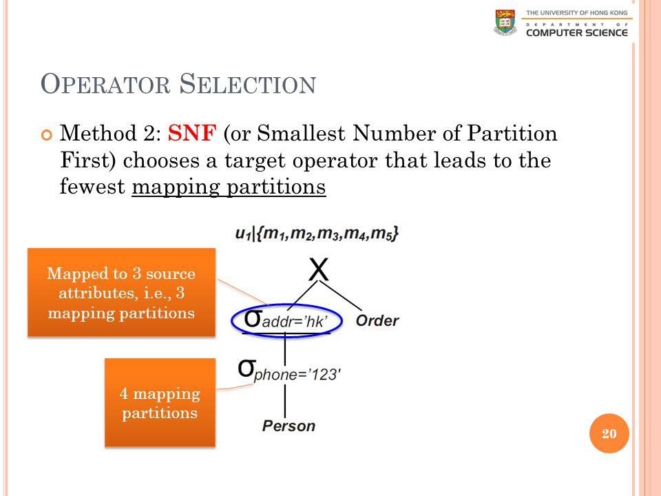 O PERATOR S ELECTION Method 2: SNF (or Smallest Number of Partition First) chooses a target operator that leads to the fewest mapping partitions 20 Mapped to 3 source attributes, i.e., 3 mapping partitions 4 mapping partitions