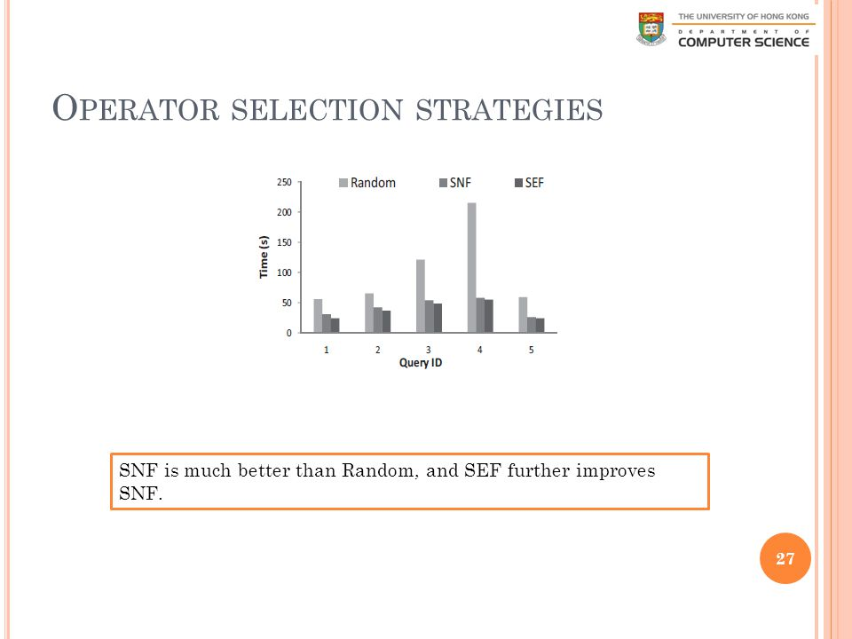 O PERATOR SELECTION STRATEGIES 27 SNF is much better than Random, and SEF further improves SNF.