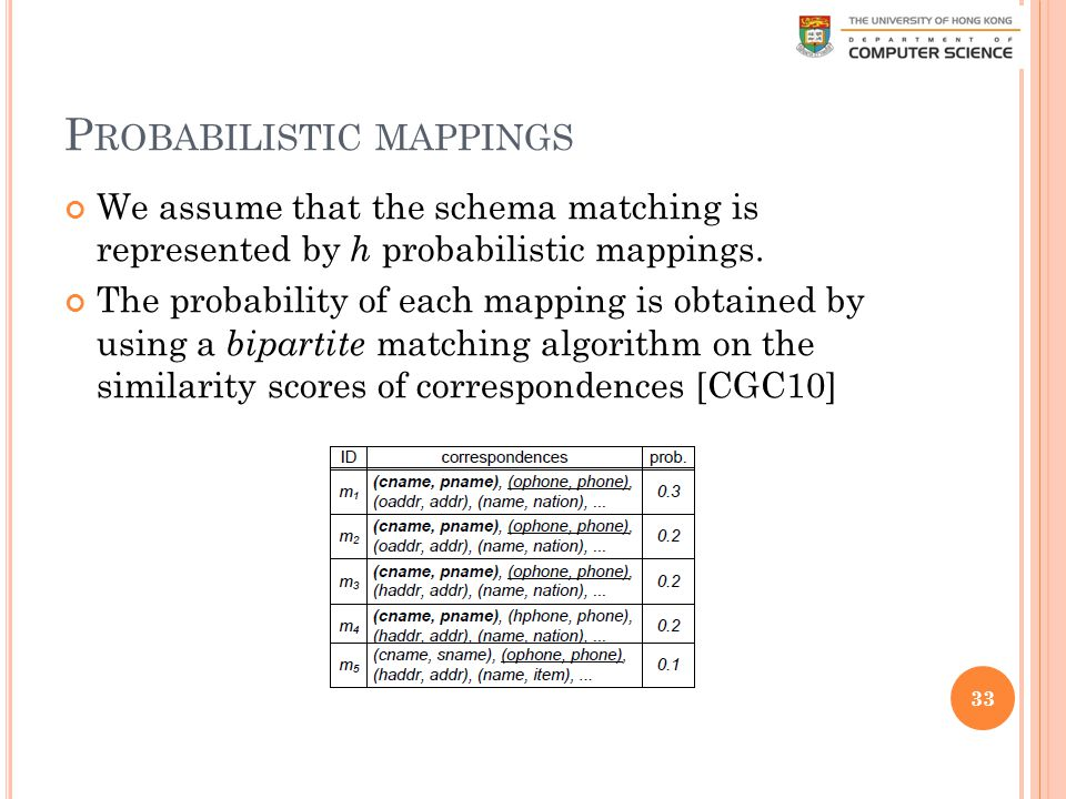 P ROBABILISTIC MAPPINGS We assume that the schema matching is represented by h probabilistic mappings.