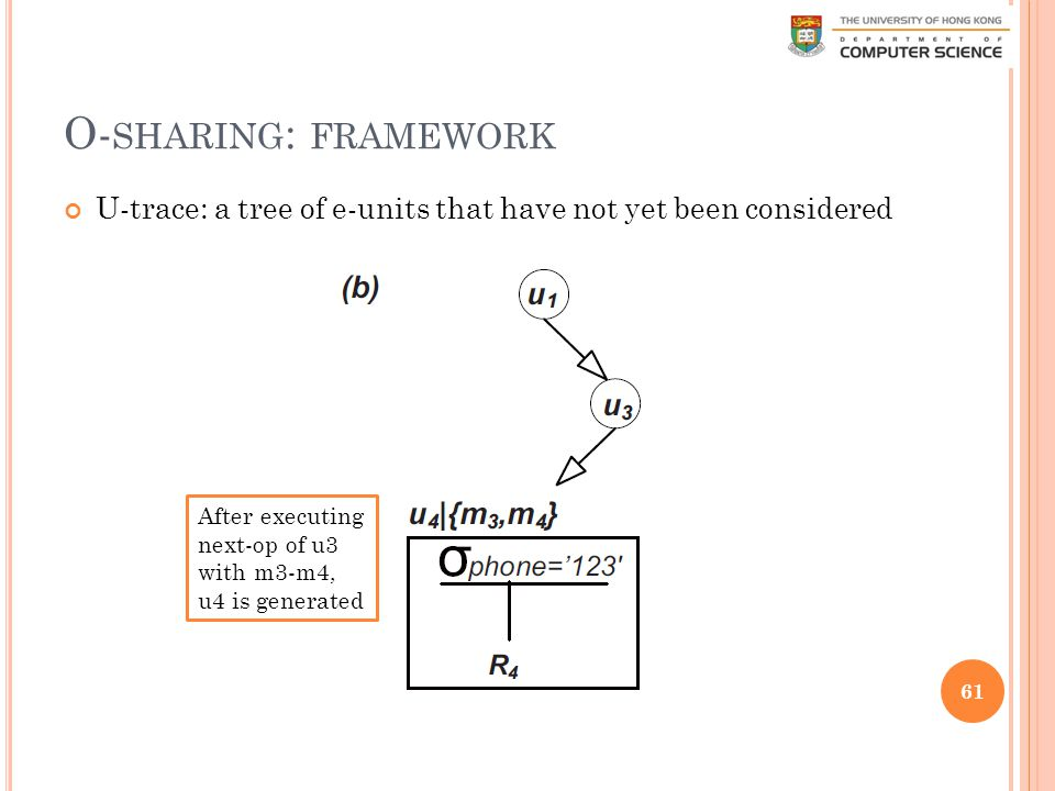O- SHARING : FRAMEWORK U-trace: a tree of e-units that have not yet been considered 61 After executing next-op of u3 with m3-m4, u4 is generated
