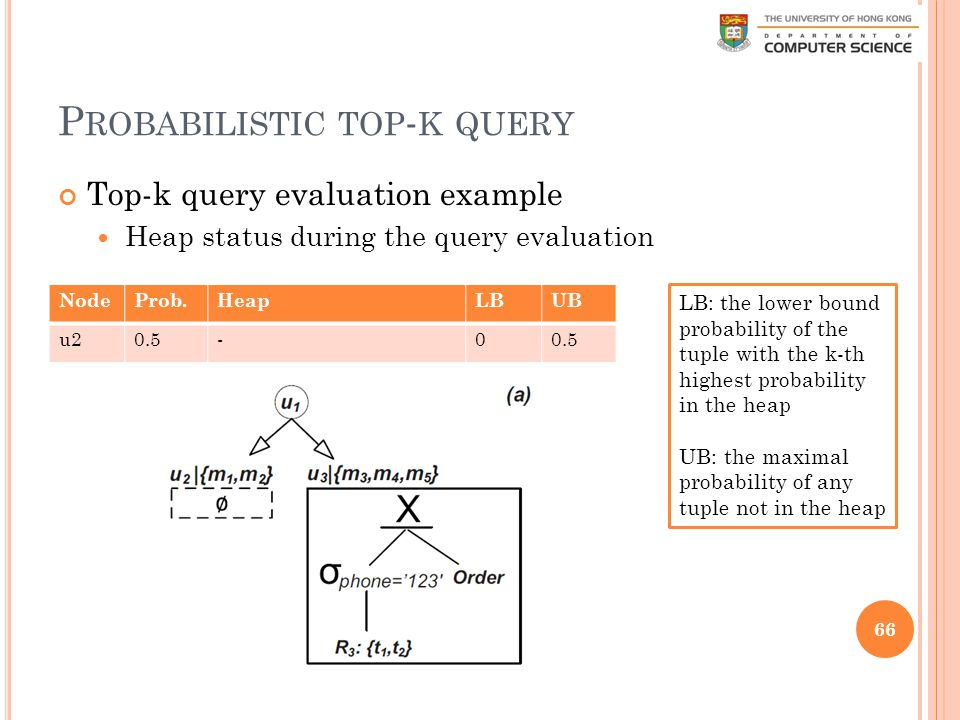 P ROBABILISTIC TOP - K QUERY Top-k query evaluation example Heap status during the query evaluation 66 NodeProb.HeapLBUB u20.5-0 LB: the lower bound probability of the tuple with the k-th highest probability in the heap UB: the maximal probability of any tuple not in the heap