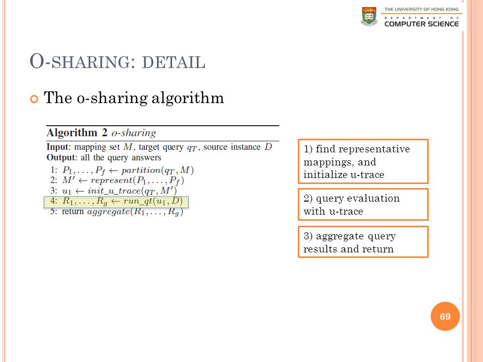 O- SHARING : DETAIL The o-sharing algorithm 69 1) find representative mappings, and initialize u-trace 2) query evaluation with u-trace 3) aggregate query results and return