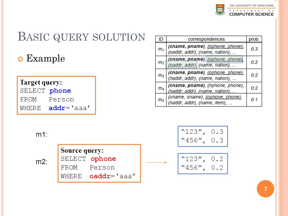 5 A LGORITHMS FOR COMPARISON Basic: consider each possible mapping separately e-basic: first clusters the identical source queries, then evaluate this set of distinct source queries e-MQO: improve the e-basic by applying multi- query optimization with the set of distinct source queries Our solutions: q-sharing and o-sharing 48