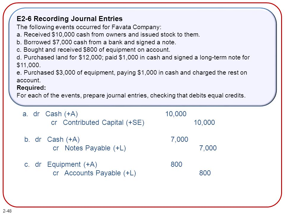 2-48 E2-6 Recording Journal Entries The following events occurred for Favata Company: a.