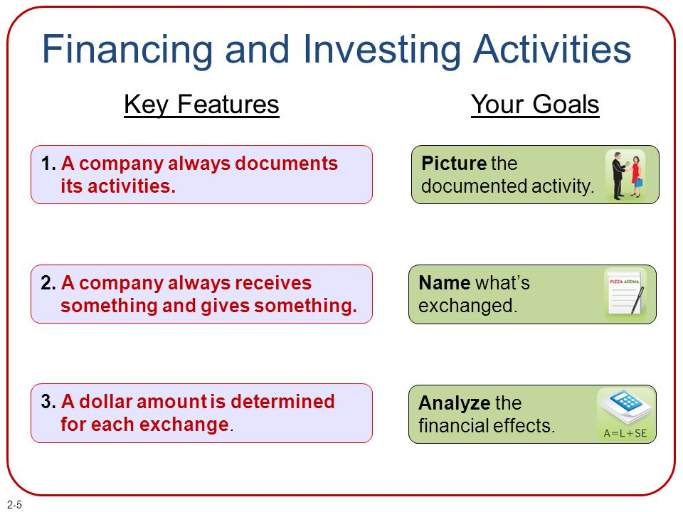2-5 Financing and Investing Activities 1. A company always documents its activities. 2. A company always receives something and gives something. 3. A