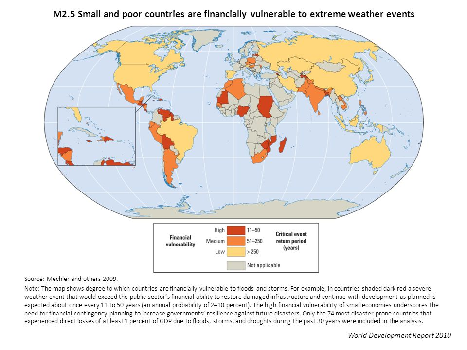 M2.5 Small and poor countries are financially vulnerable to extreme weather events World Development Report 2010 Source: Mechler and others 2009.